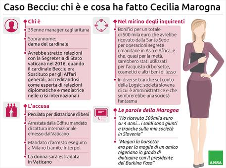 Chi è e che cosa ha fatto Cecilia Marogna © ANSA