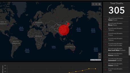 mappa online sviluppata dal Center for Systems Science and Engineering della statunitense Johns Hopkins University  -Università Usa, già 443 guariti nel mondo. Le vittime sono 305 © Ansa
