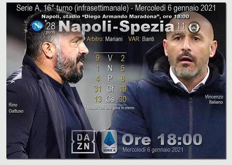Serie A, Napoli-Spezia © ANSA