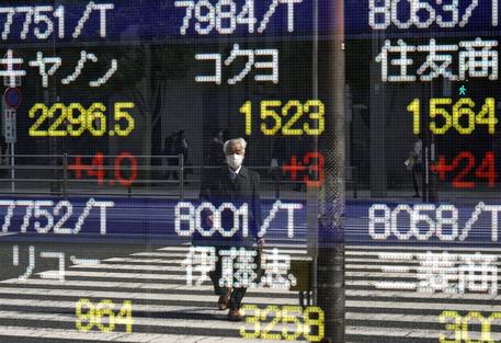Borsa: Tokyo, apertura in calo (-0,85%) thumbnail