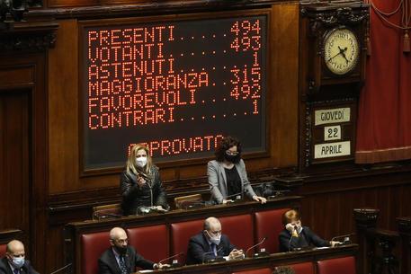 La Camera approva lo scostamento di bilancio da 40 miliardi thumbnail
