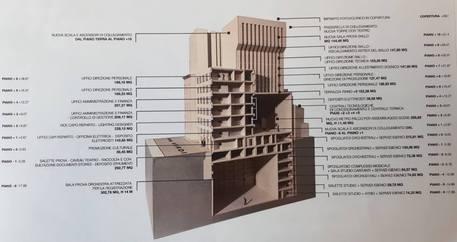Posata la prima pietra della nuova torre della Scala thumbnail