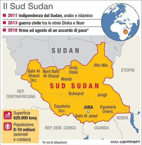Sud Sudan: agguato a missionario e vescovo italiano, ferito thumbnail