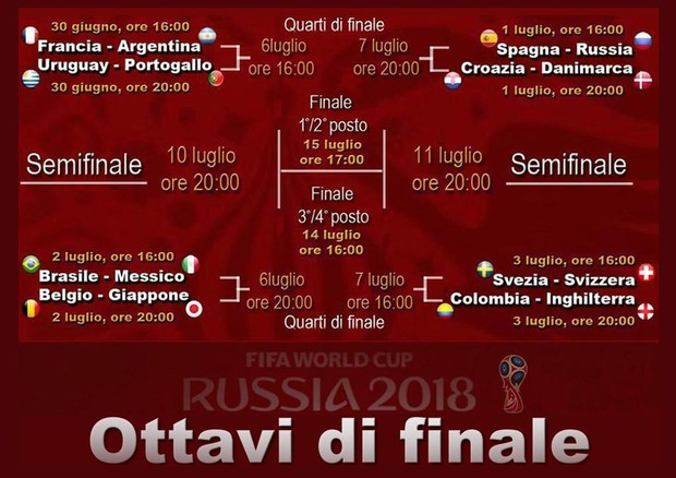 Calendario Quarti Mondiali.Calendario Ottavi Mondiali Calendario 2020
