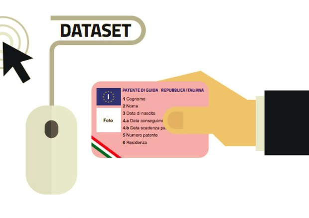 Proroga 7 mesi patente, revisione e CQC fissata dalla Ue © Ministero Trasporti
