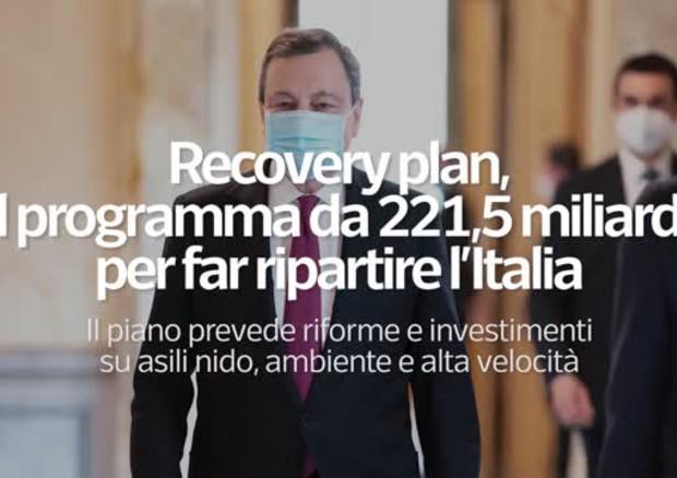 Recovery plan, il programma da 221,5 miliardi per far ripartire l'Italia -  Italia - ANSA.it