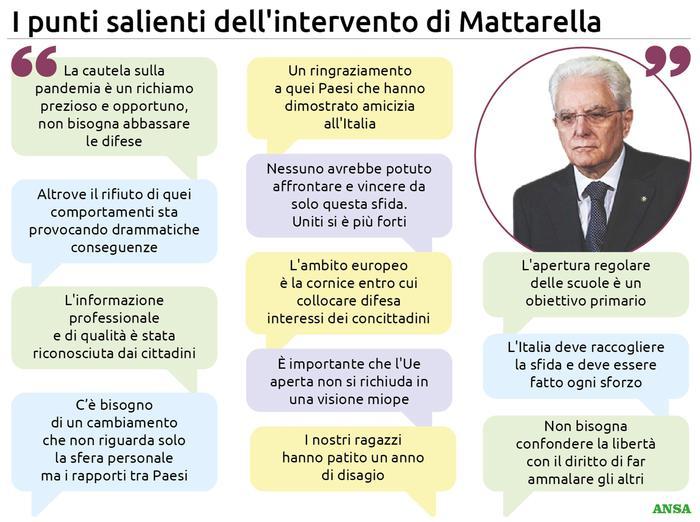 Mattarella: 'La pandemia ha rilanciato il giornalismo e l'informazione seria, contro le fake news' thumbnail