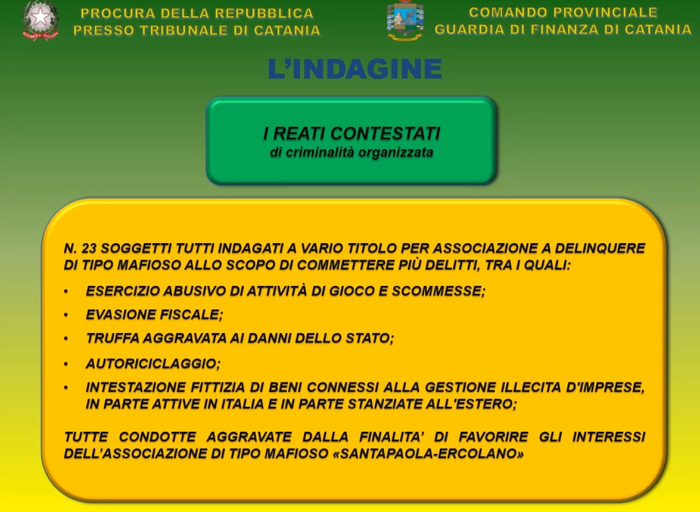 Weird Italy 45d91ebeef4b484edc59d79c170923f5 336 probed in Cosa Nostra online betting case What happened in Italy today