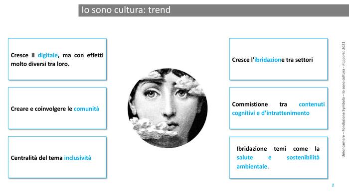 Il sistema culturale e creativo italiano 2020 vale 84,6 mld